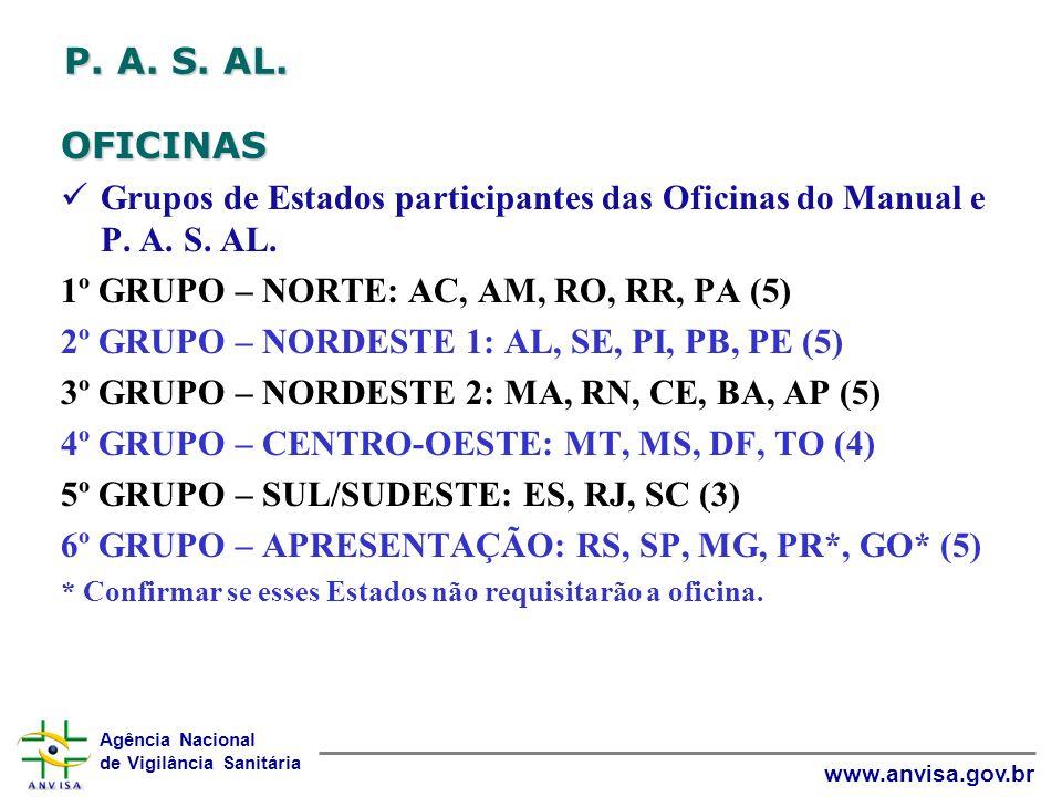 Agência Nacional de Vigilância Sanitária www.anvisa.gov.br P. A. S. AL. OFICINAS Grupos de Estados participantes das Oficinas do Manual e P. A. S. AL.