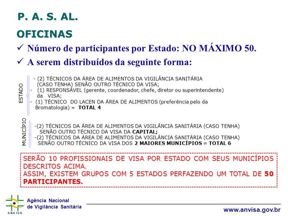 Agência Nacional de Vigilância Sanitária www.anvisa.gov.br P. A. S. AL. OFICINAS Número de participantes por Estado: NO MÁXIMO 50. A serem distribuído