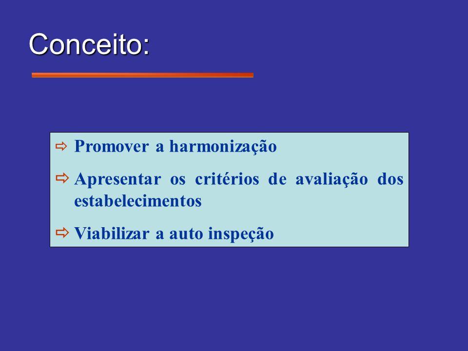 Conceito: Promover a harmonização Apresentar os critérios de avaliação dos estabelecimentos Viabilizar a auto inspeção
