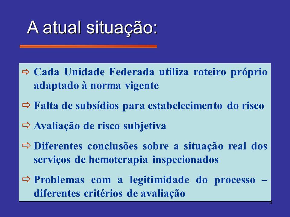 4 A atual situação: Cada Unidade Federada utiliza roteiro próprio adaptado à norma vigente Falta de subsídios para estabelecimento do risco Avaliação