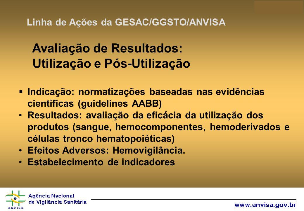 Avaliação de Resultados: Utilização e Pós-Utilização Indicação: normatizações baseadas nas evidências científicas (guidelines AABB) Resultados: avalia