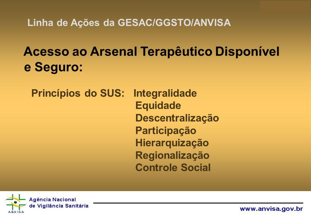 Acesso ao Arsenal Terapêutico Disponível e Seguro: Princípios do SUS: Integralidade Equidade Descentralização Participação Hierarquização Regionalizaç