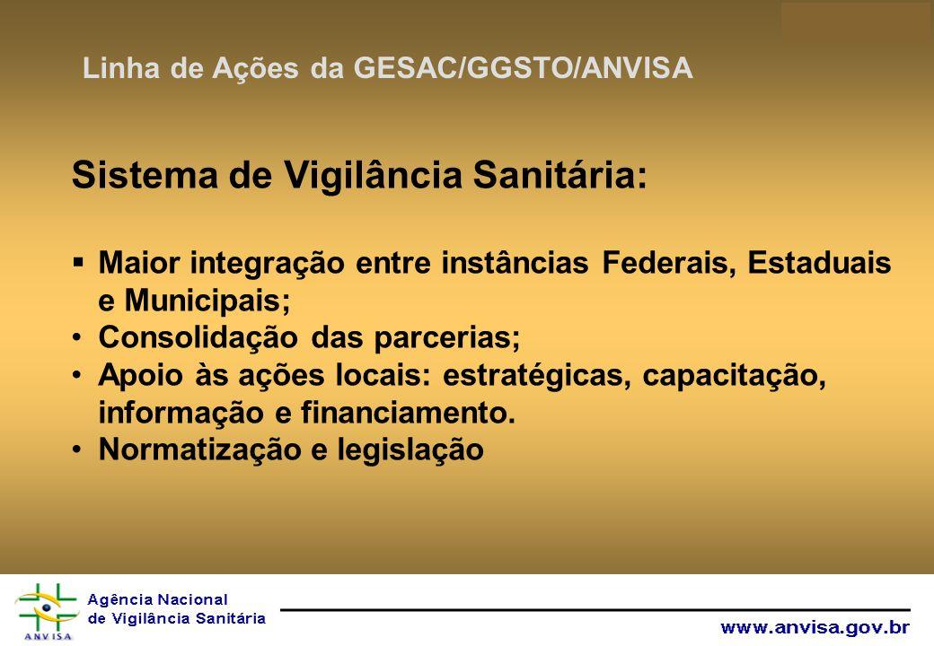 Sistema de Vigilância Sanitária: Maior integração entre instâncias Federais, Estaduais e Municipais; Consolidação das parcerias; Apoio às ações locais