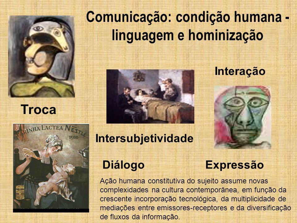 Comunicação: condição humana - linguagem e hominização Interação Diálogo Troca Intersubjetividade Ação humana constitutiva do sujeito assume novas com