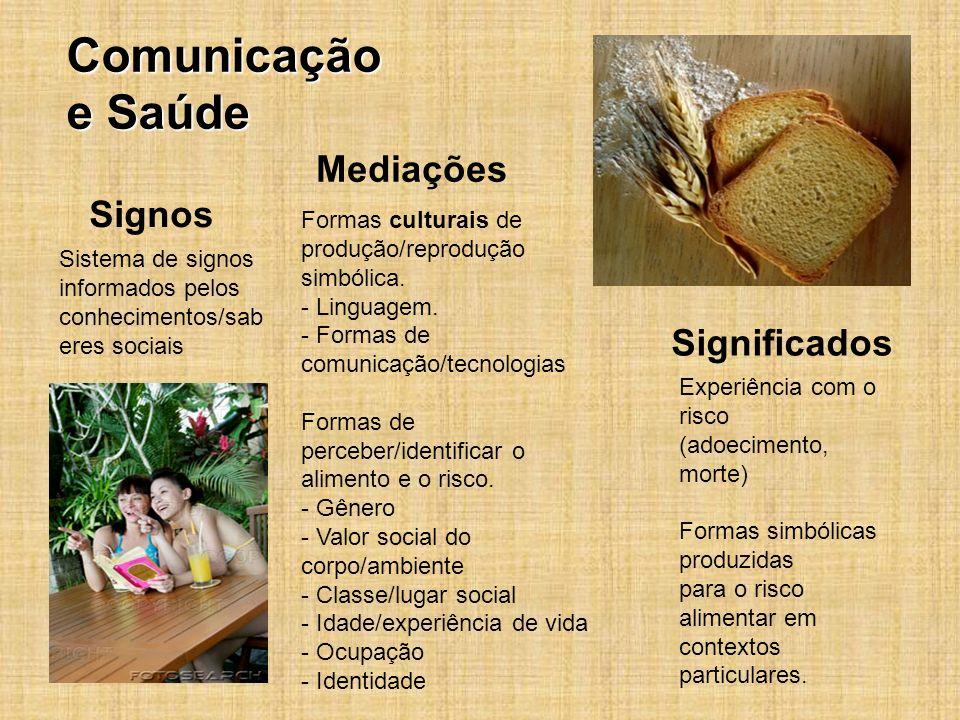 Signos Significados Formas culturais de produção/reprodução simbólica. - Linguagem. - Formas de comunicação/tecnologias Formas de perceber/identificar
