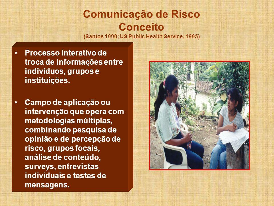 Comunicação de Risco Conceito (Santos 1990; US Public Health Service, 1995) Processo interativo de troca de informações entre indivíduos, grupos e ins