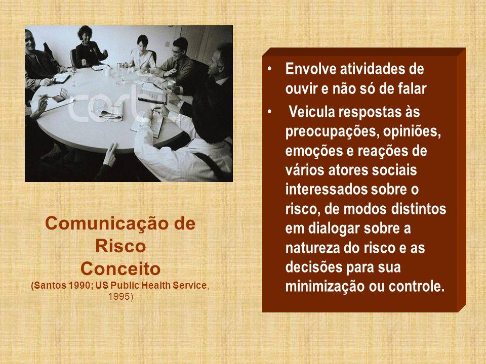 Envolve atividades de ouvir e não só de falar Veicula respostas às preocupações, opiniões, emoções e reações de vários atores sociais interessados sob
