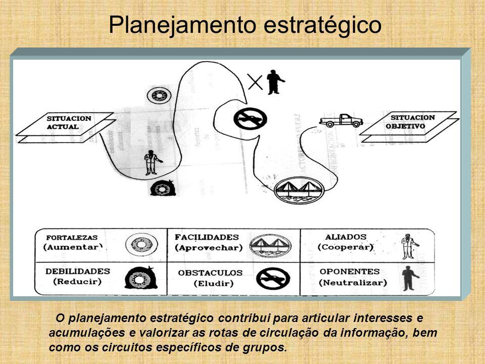Planejamento estratégico O planejamento estratégico contribui para articular interesses e acumulações e valorizar as rotas de circulação da informação