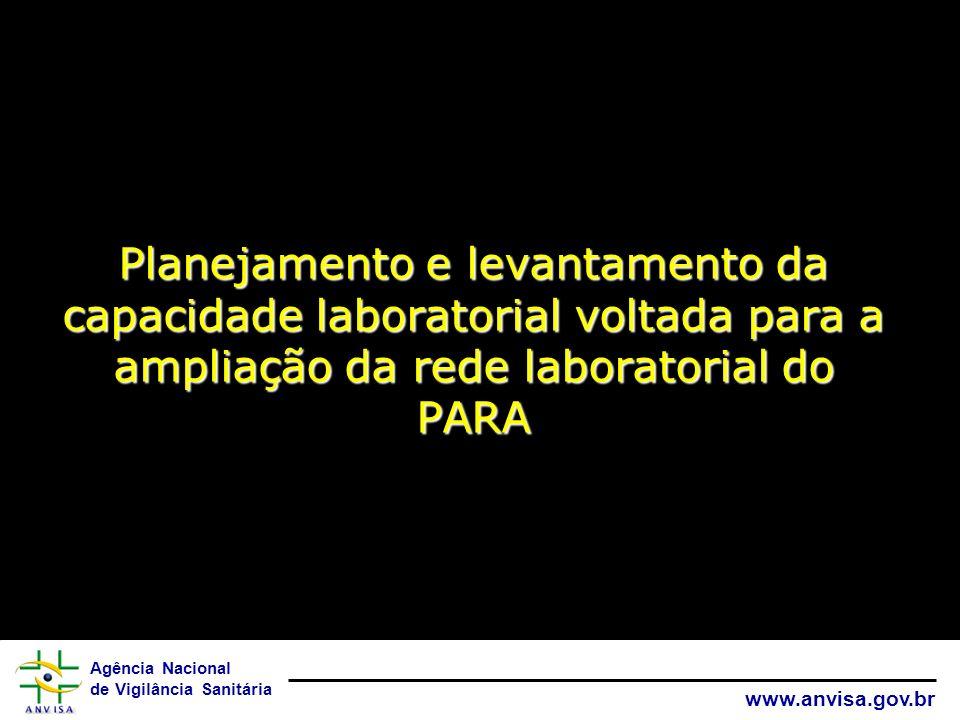 Agência Nacional de Vigilância Sanitária www.anvisa.gov.br Planejamento e levantamento da capacidade laboratorial voltada para a ampliação da rede lab