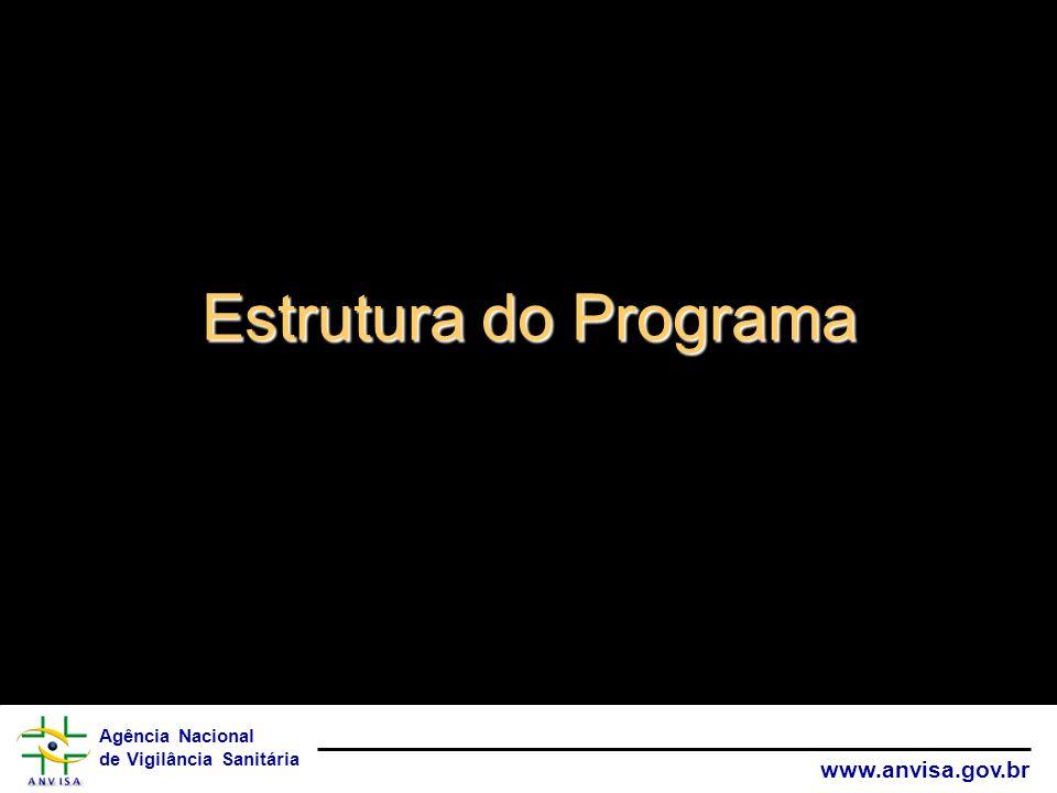 Agência Nacional de Vigilância Sanitária www.anvisa.gov.br Estrutura do Programa