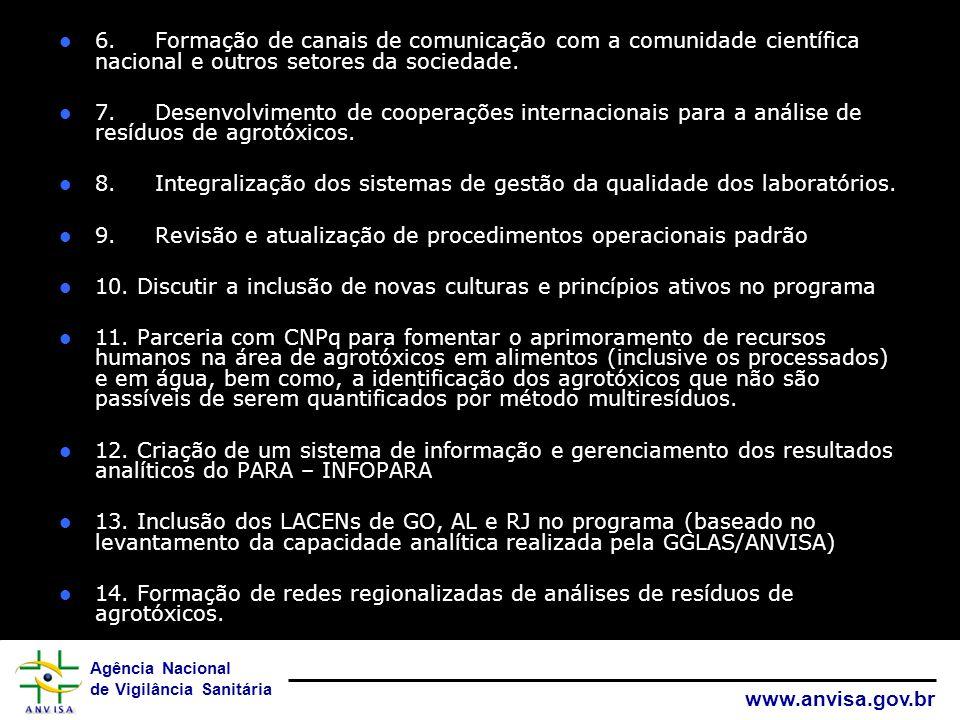 Agência Nacional de Vigilância Sanitária www.anvisa.gov.br 6.Formação de canais de comunicação com a comunidade científica nacional e outros setores d