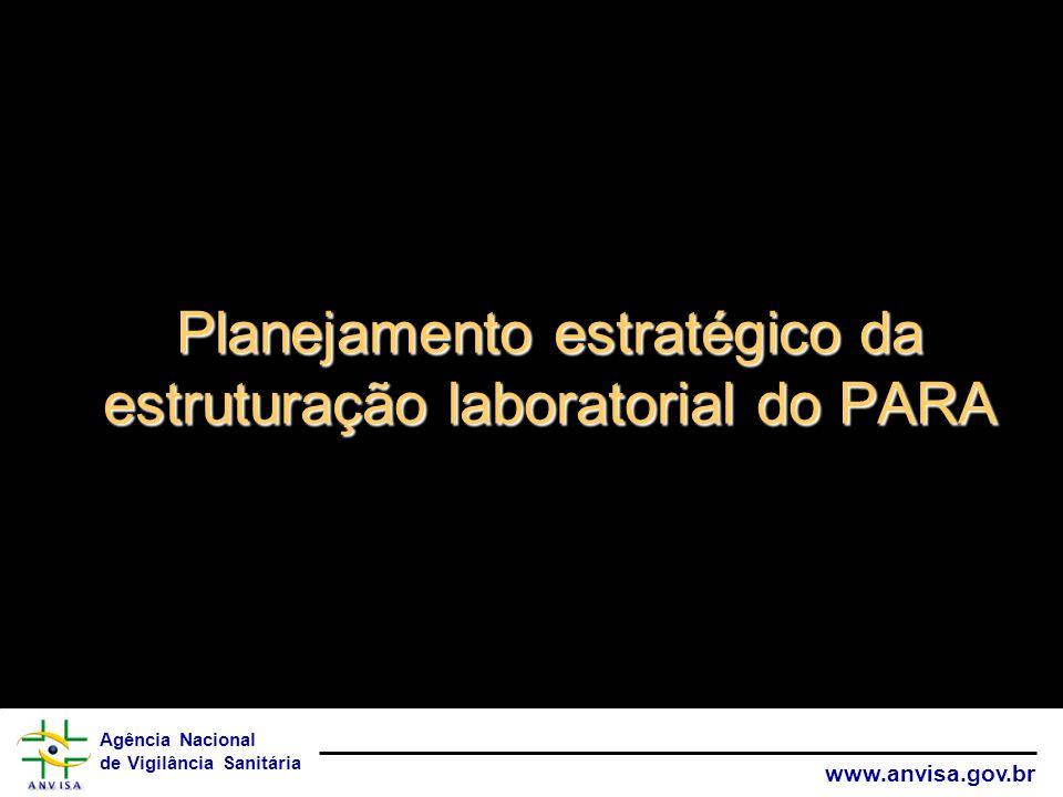 Agência Nacional de Vigilância Sanitária www.anvisa.gov.br Planejamento estratégico da estruturação laboratorial do PARA