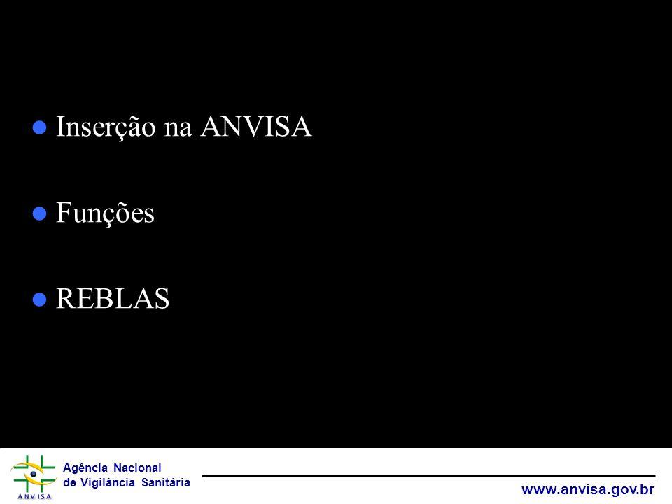 Agência Nacional de Vigilância Sanitária www.anvisa.gov.br Inserção na ANVISA Funções REBLAS