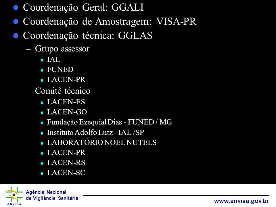 Agência Nacional de Vigilância Sanitária www.anvisa.gov.br Coordenação Geral: GGALI Coordenação de Amostragem: VISA-PR Coordenação técnica: GGLAS – Gr