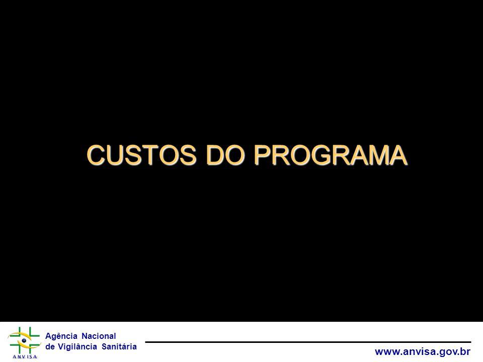 Agência Nacional de Vigilância Sanitária www.anvisa.gov.br CUSTOS DO PROGRAMA