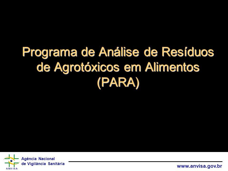 Agência Nacional de Vigilância Sanitária www.anvisa.gov.br Programa de Análise de Resíduos de Agrotóxicos em Alimentos (PARA)
