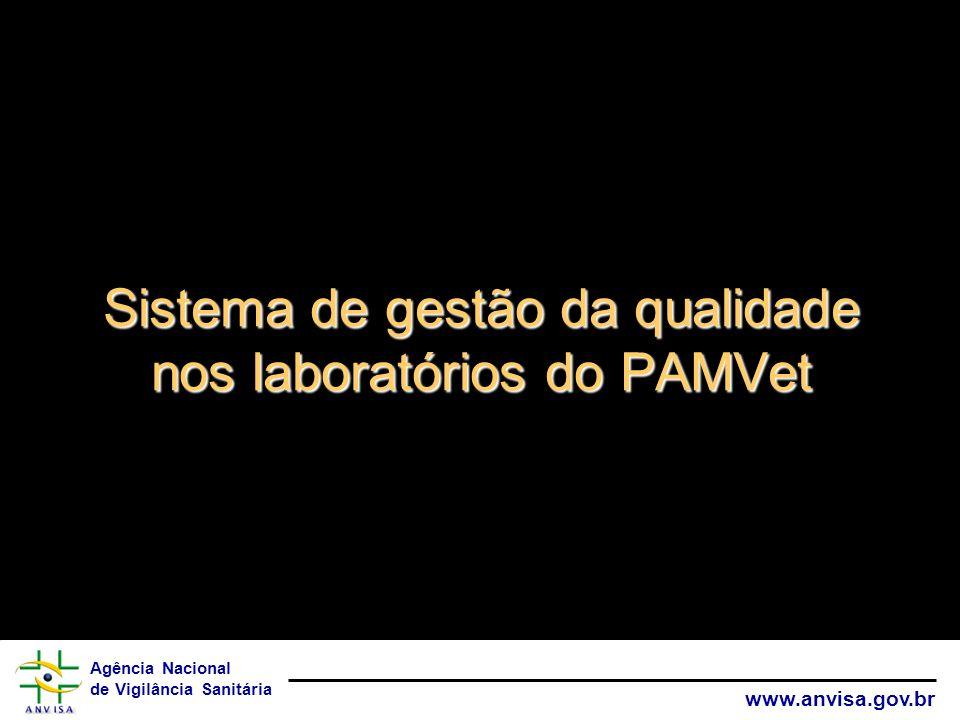 Agência Nacional de Vigilância Sanitária www.anvisa.gov.br Sistema de gestão da qualidade nos laboratórios do PAMVet