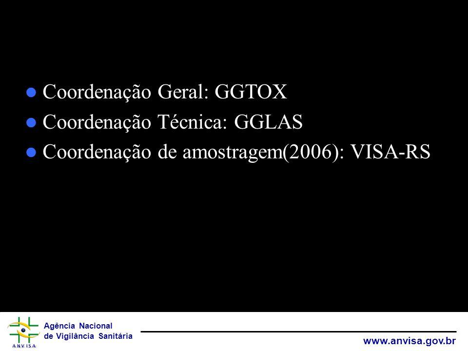 Agência Nacional de Vigilância Sanitária www.anvisa.gov.br Coordenação Geral: GGTOX Coordenação Técnica: GGLAS Coordenação de amostragem(2006): VISA-R