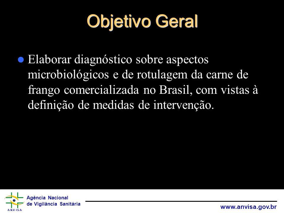 Agência Nacional de Vigilância Sanitária www.anvisa.gov.br Objetivo Geral Elaborar diagnóstico sobre aspectos microbiológicos e de rotulagem da carne
