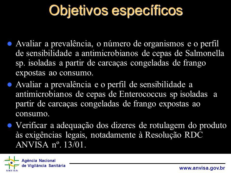 Agência Nacional de Vigilância Sanitária www.anvisa.gov.br Objetivos específicos Avaliar a prevalência, o número de organismos e o perfil de sensibili