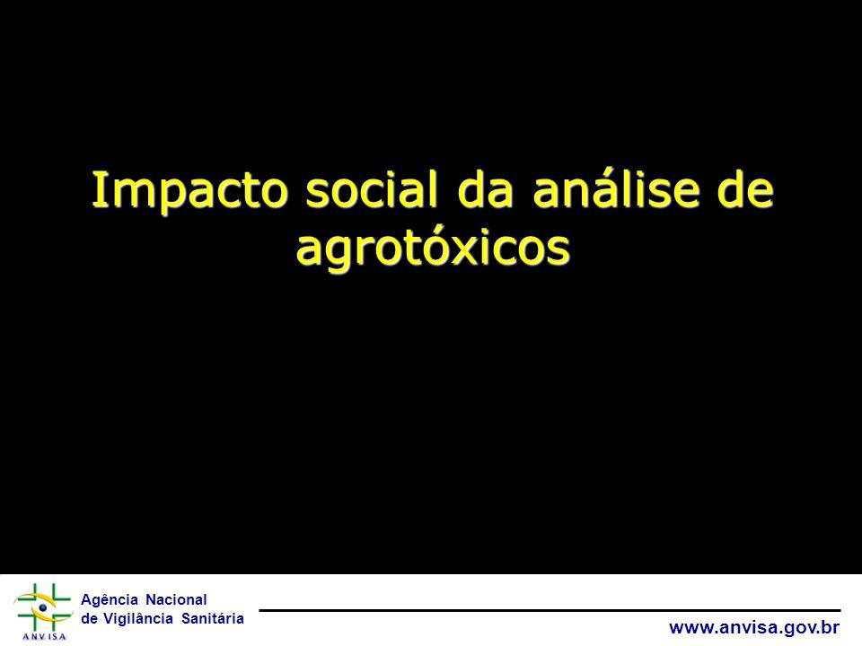 Agência Nacional de Vigilância Sanitária www.anvisa.gov.br Número de casosCusto estimado (em reais) * Número de novos casos de neoplasias (câncer) estimados para 2006 472.0504.720.500.000 Número de provável de casos associados a agrotóxicos (1% - 10%) 4.720 – 47.20547.205.000 – 472.050.000 Investimento aproximado no PARA (5 anos de programa) 7.000.000 Fontes: - - INCA, 2005 (www.inca.gov.br) - - Kumar, Fausto & Abbas; Robbins & Cotran Pathologic Basis of Disease - W.B.
