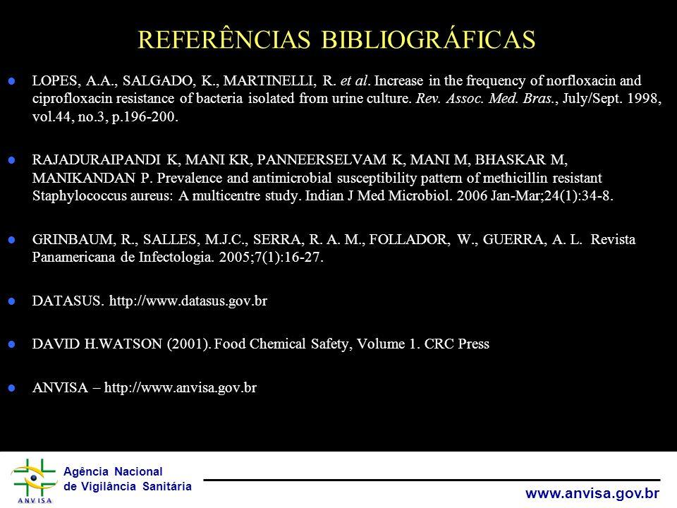 Agência Nacional de Vigilância Sanitária www.anvisa.gov.br LOPES, A.A., SALGADO, K., MARTINELLI, R. et al. Increase in the frequency of norfloxacin an