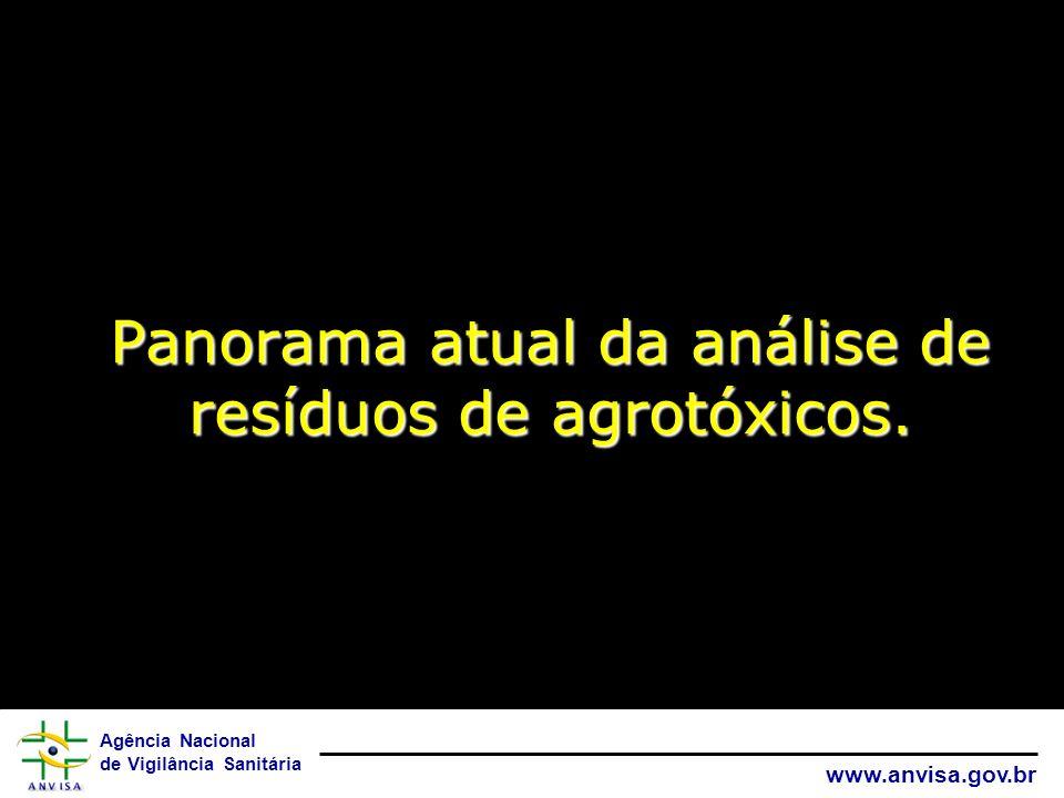 Agência Nacional de Vigilância Sanitária www.anvisa.gov.br Panorama atual da análise de resíduos de agrotóxicos.