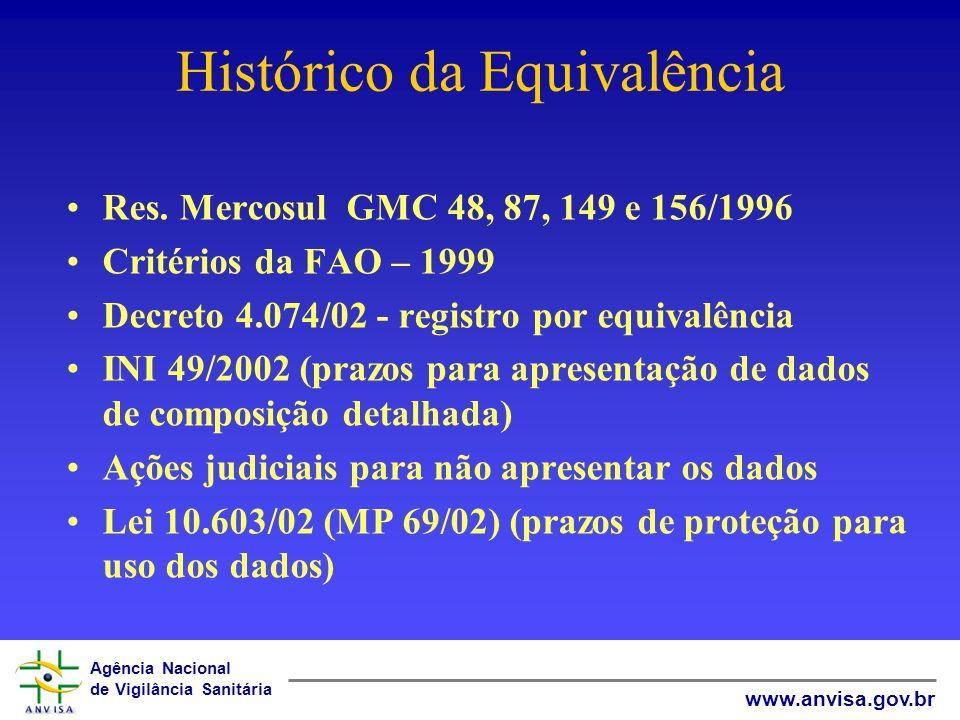 Agência Nacional de Vigilância Sanitária www.anvisa.gov.br Lei de Agrotóxicos Lei 7.802/89 – regulamenta o art. 225 da CF... V - controlar a produção,