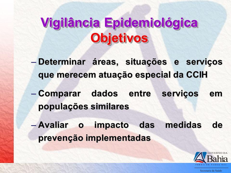 Vigilância Epidemiológica Objetivos –Determinar áreas, situações e serviços que merecem atuação especial da CCIH –Comparar dados entre serviços em pop