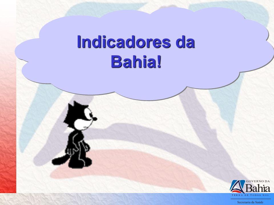 Indicadores da Bahia!