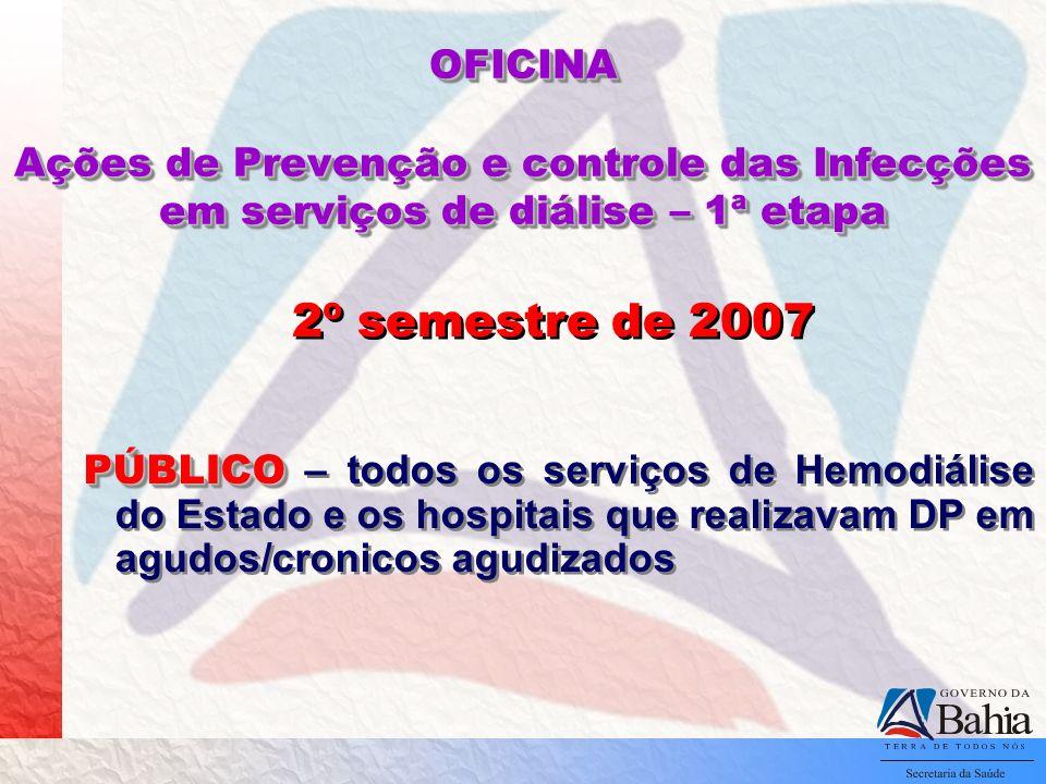 OFICINA Ações de Prevenção e controle das Infecções em serviços de diálise – 1ª etapa PÚBLICO PÚBLICO – todos os serviços de Hemodiálise do Estado e os hospitais que realizavam DP em agudos/cronicos agudizados 2º semestre de 2007