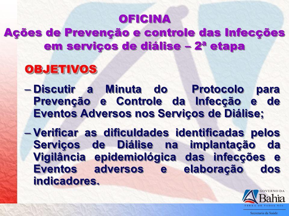 OFICINA Ações de Prevenção e controle das Infecções em serviços de diálise – 2ª etapa OBJETIVOS –Discutir a Minuta do Protocolo para Prevenção e Contr