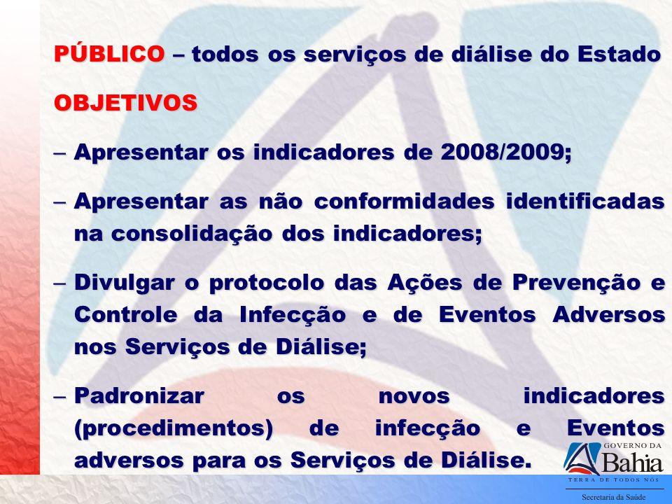 PÚBLICO – todos os serviços de diálise do Estado OBJETIVOS – Apresentar os indicadores de 2008/2009; – Apresentar as não conformidades identificadas n