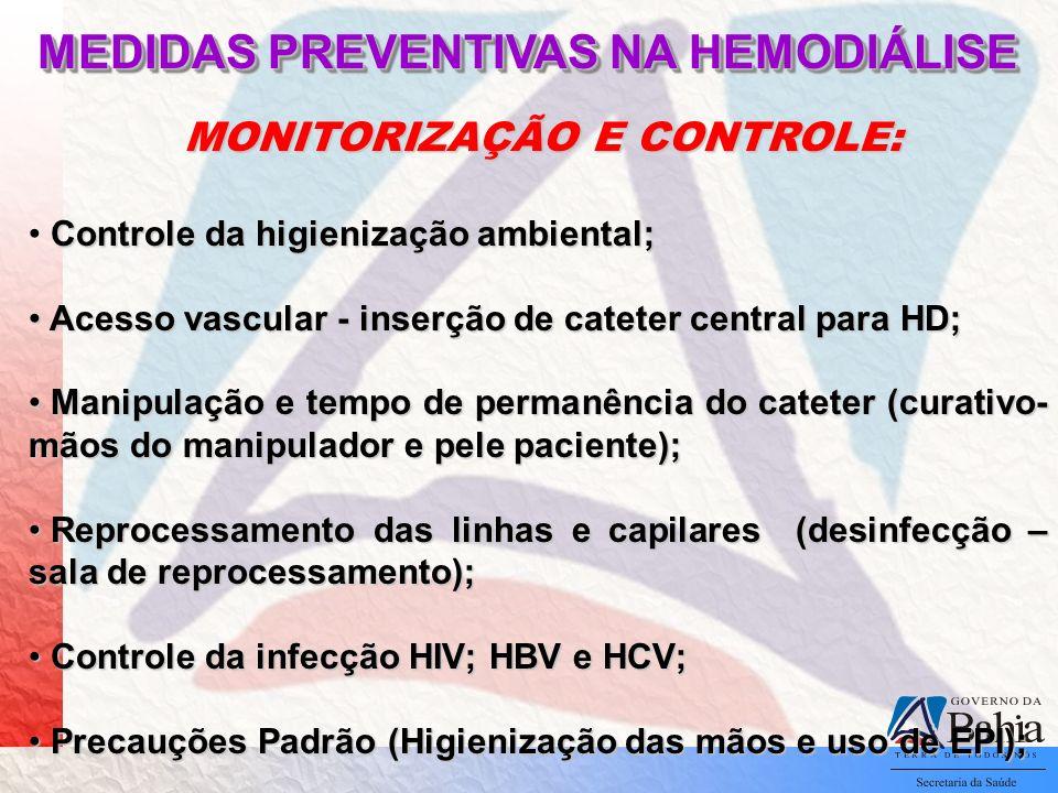 MONITORIZAÇÃO E CONTROLE: MONITORIZAÇÃO E CONTROLE: Controle da higienização ambiental; Acesso vascular - inserção de cateter central para HD; Acesso