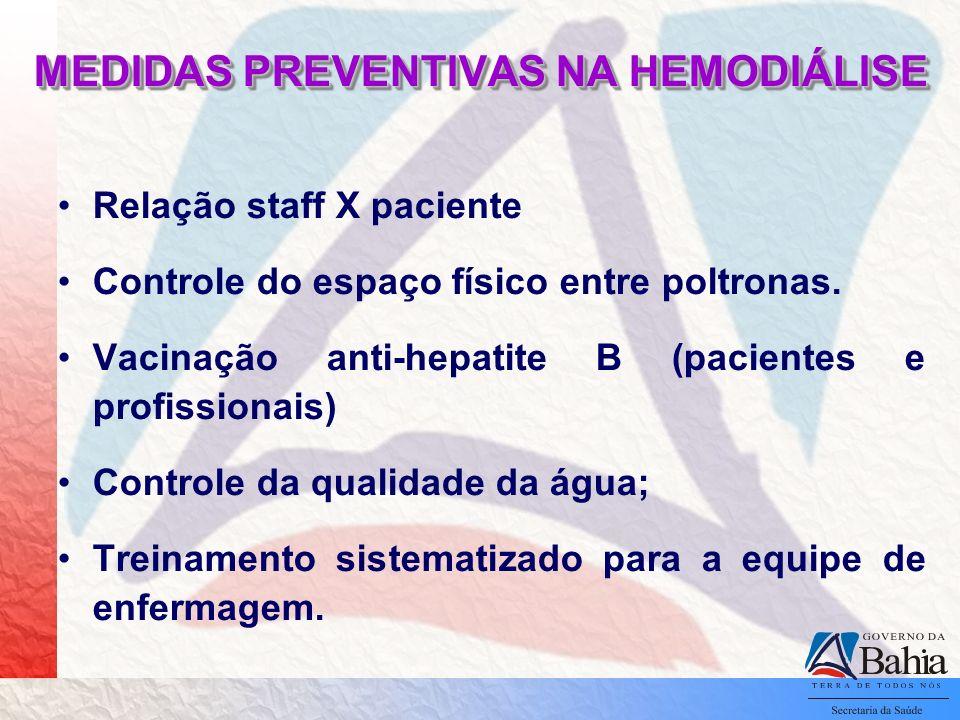 Relação staff X paciente Controle do espaço físico entre poltronas. Vacinação anti-hepatite B (pacientes e profissionais) Controle da qualidade da águ
