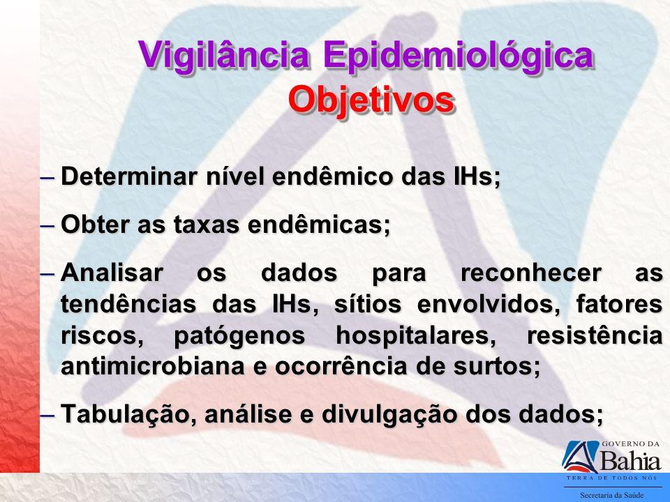Vigilância Epidemiológica Objetivos –Determinar nível endêmico das IHs; –Obter as taxas endêmicas; –Analisar os dados para reconhecer as tendências da