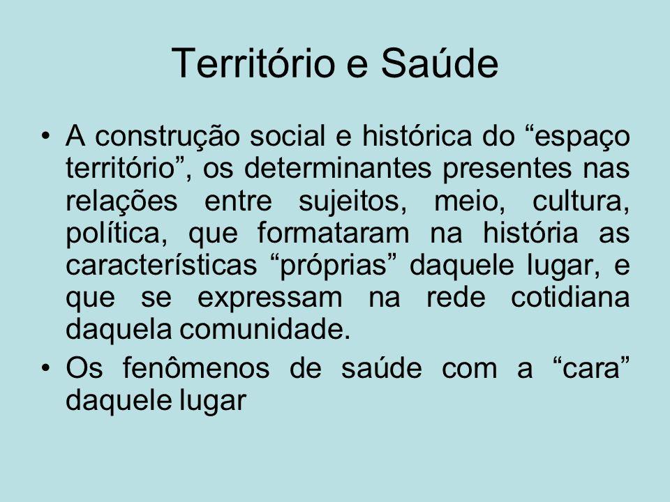 Território e Saúde A construção social e histórica do espaço território, os determinantes presentes nas relações entre sujeitos, meio, cultura, políti