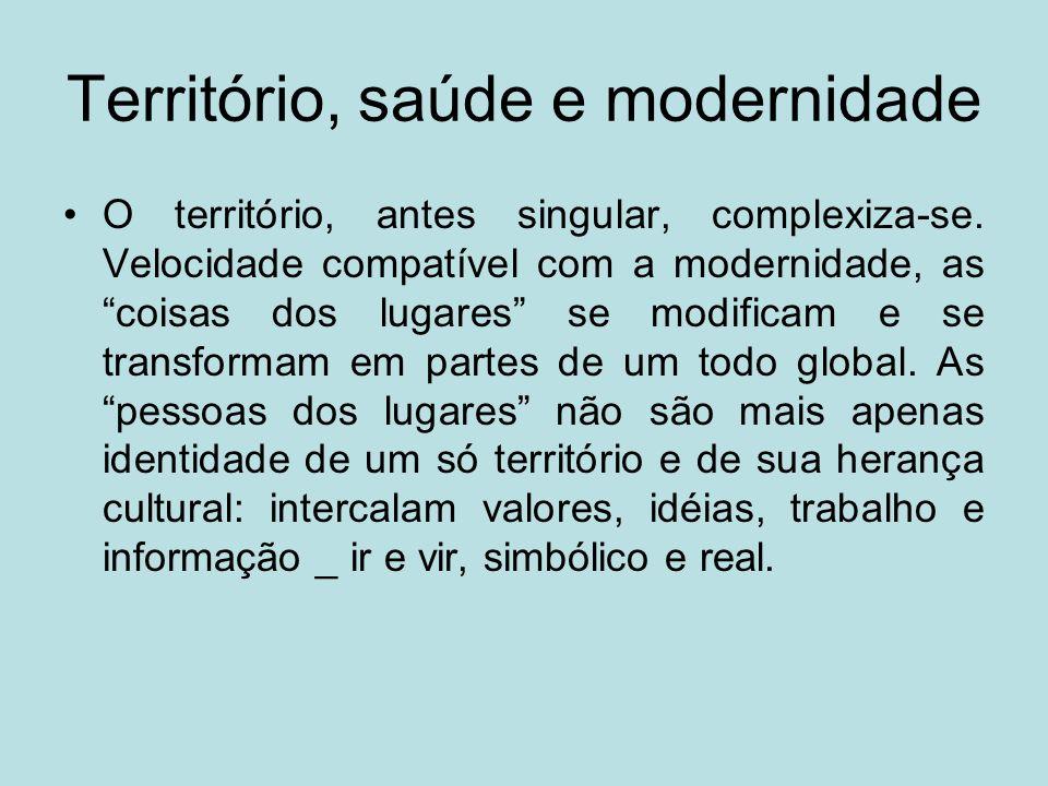 Território, saúde e modernidade O território, antes singular, complexiza-se. Velocidade compatível com a modernidade, as coisas dos lugares se modific