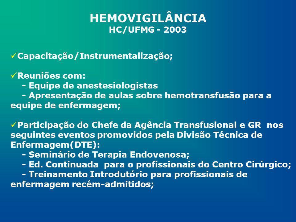 Capacitação/Instrumentalização; Reuniões com: - Equipe de anestesiologistas - Apresentação de aulas sobre hemotransfusão para a equipe de enfermagem;