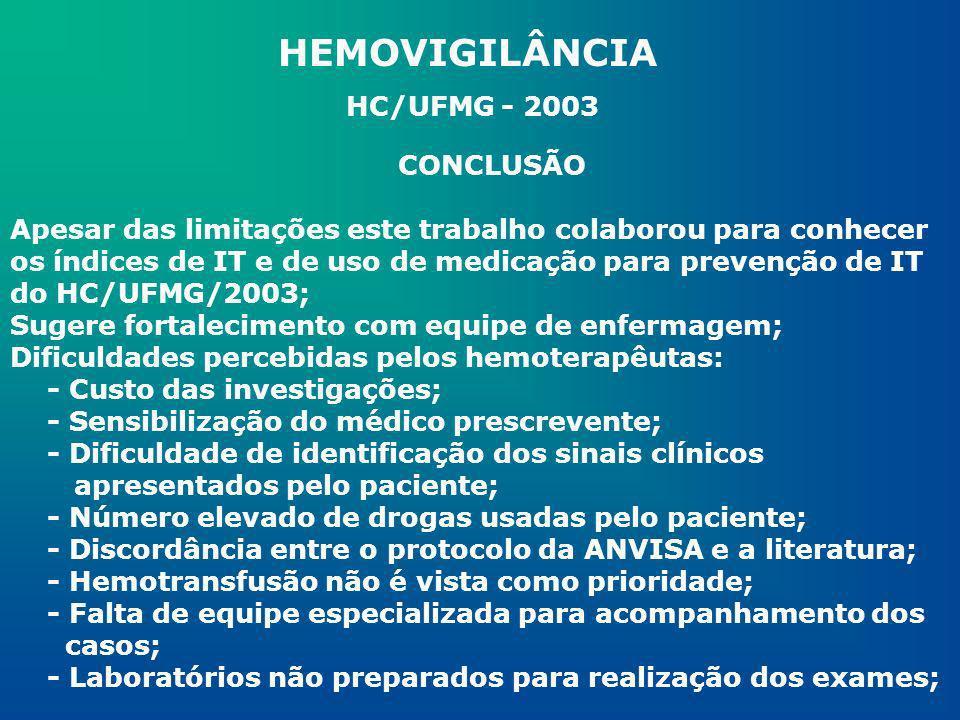 HEMOVIGILÂNCIA HC/UFMG - 2003 CONCLUSÃO Apesar das limitações este trabalho colaborou para conhecer os índices de IT e de uso de medicação para preven