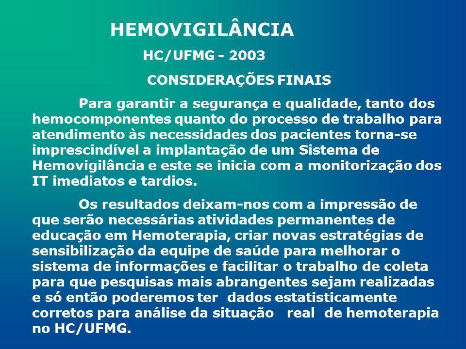 HEMOVIGILÂNCIA HC/UFMG - 2003 CONSIDERAÇÕES FINAIS Para garantir a segurança e qualidade, tanto dos hemocomponentes quanto do processo de trabalho par