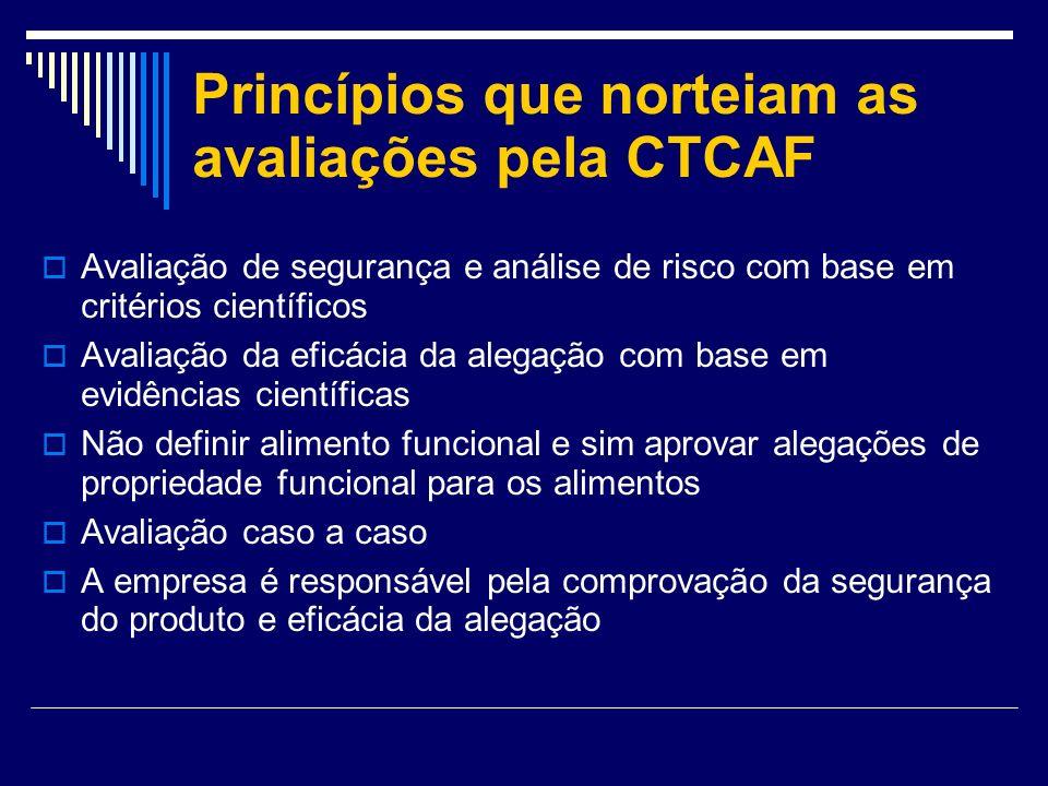 Princípios que norteiam as avaliações pela CTCAF Avaliação de segurança e análise de risco com base em critérios científicos Avaliação da eficácia da