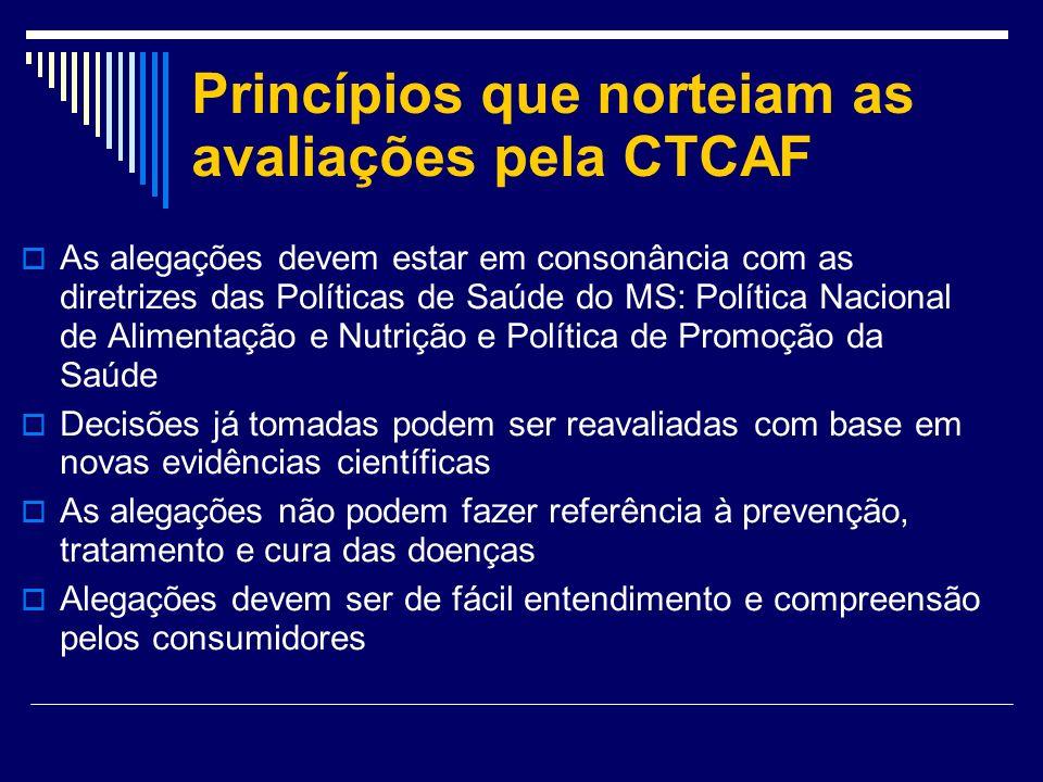 Princípios que norteiam as avaliações pela CTCAF As alegações devem estar em consonância com as diretrizes das Políticas de Saúde do MS: Política Naci