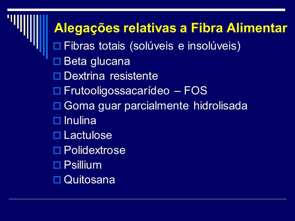 Alegações relativas a Fibra Alimentar Fibras totais (solúveis e insolúveis) Beta glucana Dextrina resistente Frutooligossacarídeo – FOS Goma guar parc