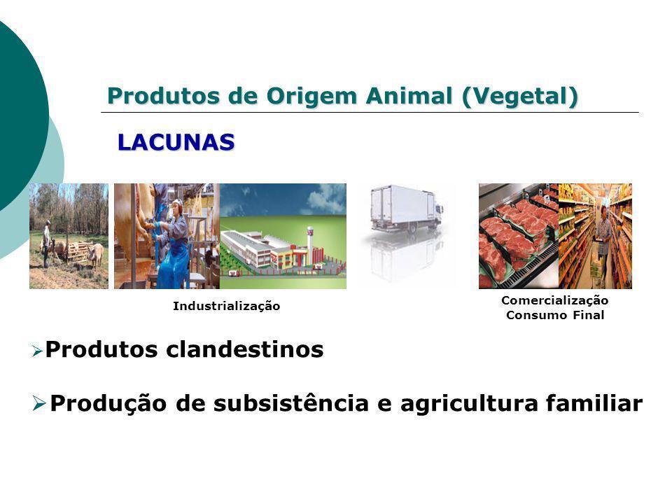 Produtos de Origem Animal (Vegetal) Produtos de Origem Animal (Vegetal) Produtos clandestinos Produção de subsistência e agricultura familiar LACUNAS