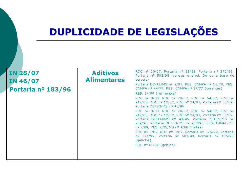IN 28/07 IN 46/07 Portaria nº 183/96 Aditivos Alimentares RDC nº 60/07, Portaria nº 35/98, Portaria nº 376/99, Portaria nº 503/98 (cereais e prod. De