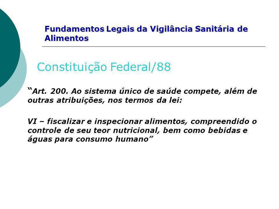 Fundamentos Legais da Vigilância Sanitária de Alimentos Constituição Federal/88 Art. 200. Ao sistema único de saúde compete, além de outras atribuiçõe