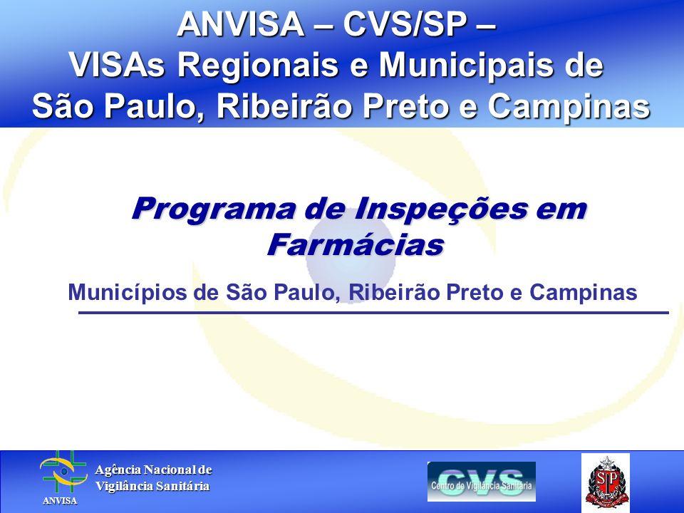 Programa de Inspeções em Farmácias - SP Agência Nacional de Agência Nacional de Vigilância Sanitária Vigilância Sanitária ANVISA ANVISA. ANVISA – CVS/