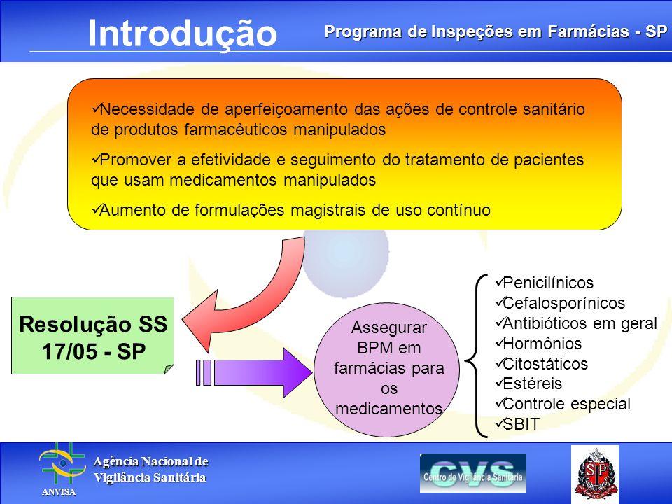 Programa de Inspeções em Farmácias - SP Agência Nacional de Agência Nacional de Vigilância Sanitária Vigilância Sanitária ANVISA ANVISA. Introdução Re