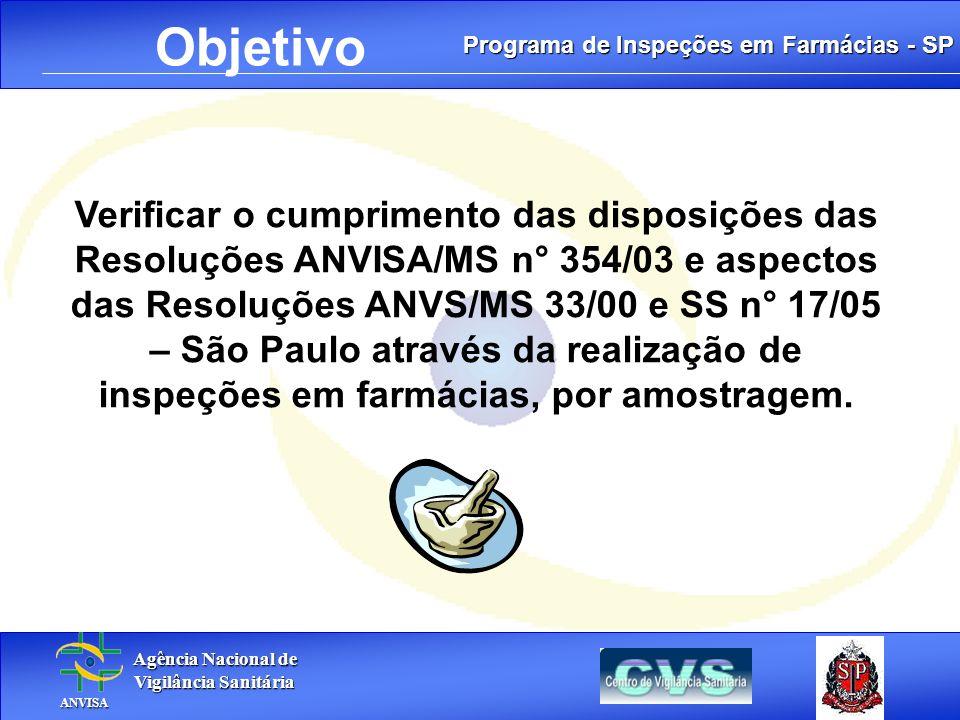 Programa de Inspeções em Farmácias - SP Agência Nacional de Agência Nacional de Vigilância Sanitária Vigilância Sanitária ANVISA ANVISA. Objetivo Veri